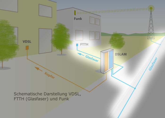 glasfaser-highlight
