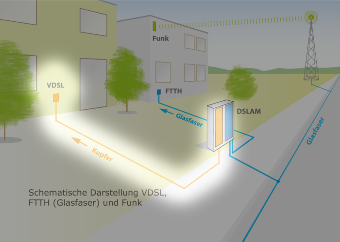 vdsl-highlight